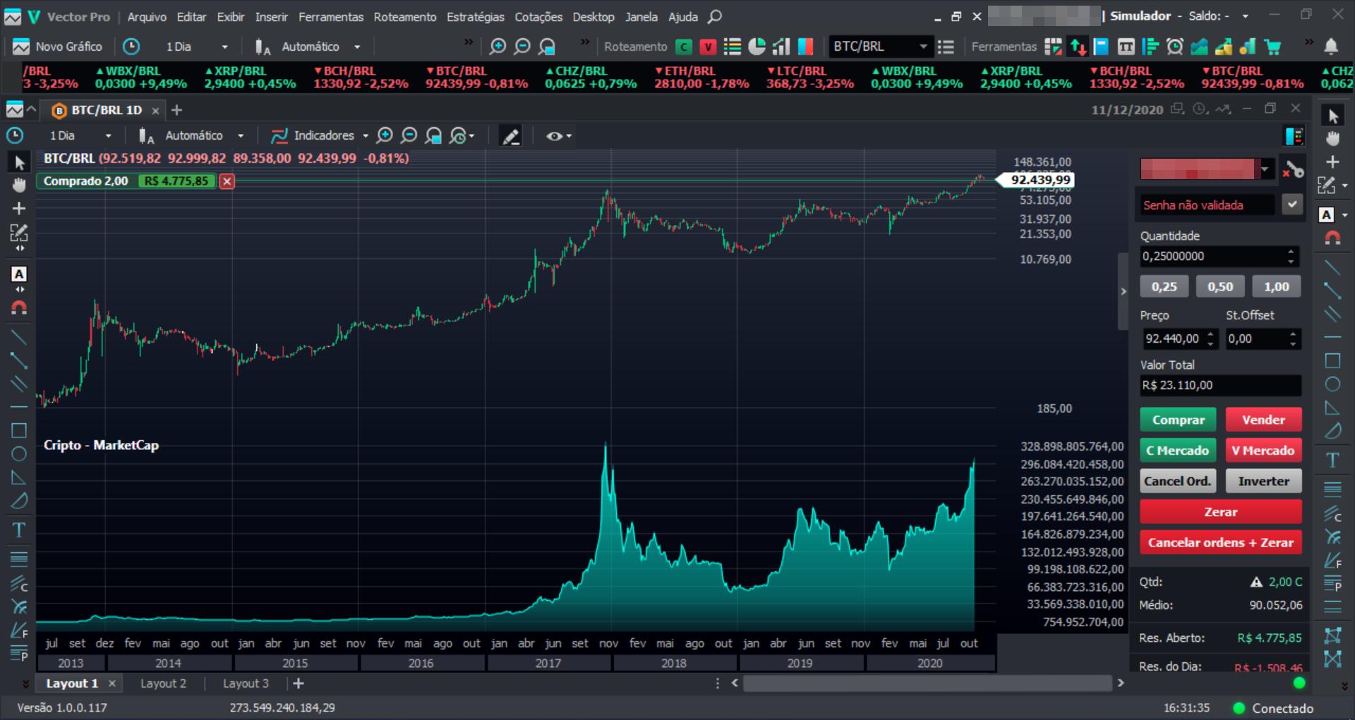Gráfico Preço X Indicador Market Value Bitcoin