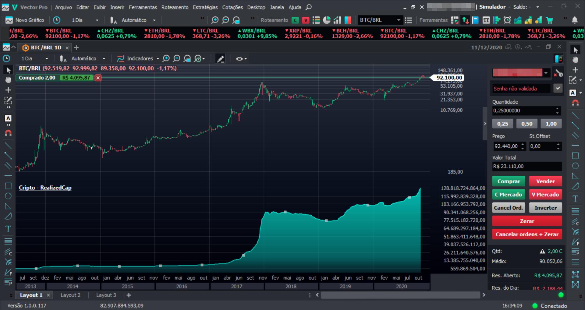 Gráfico Preço X Realized Value Bitcoin