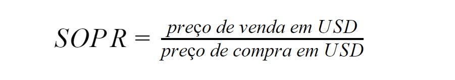 SOPR-Equação